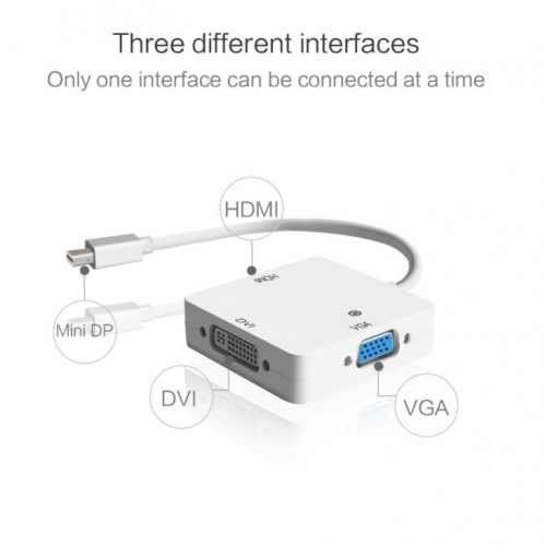 MINI DisplayPort  to HDMI VGA DVI轉接器